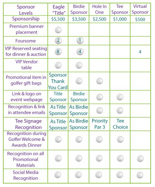 sponsorship-table-web